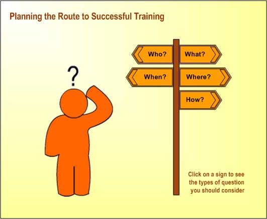 training-map