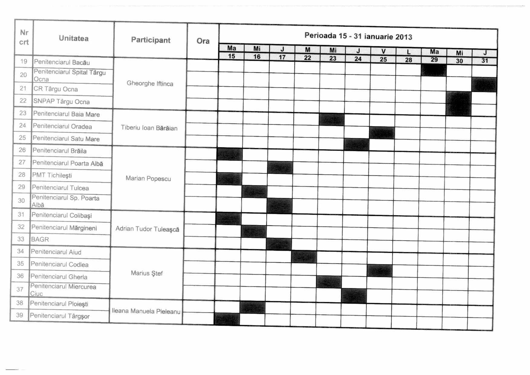Planificare bilanturi unitati-002