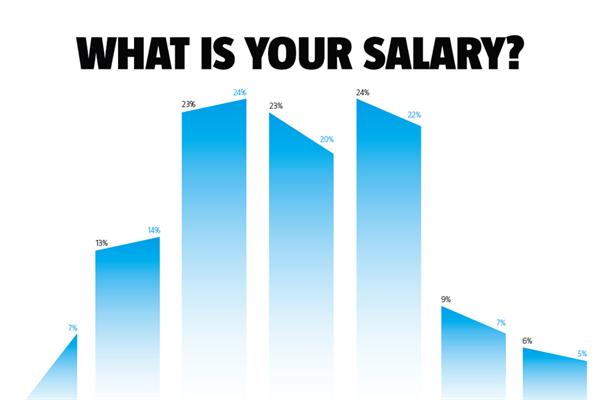 Dont-Commit-Any-of-These-Top-7-Salary-Negotiation-Mistakes