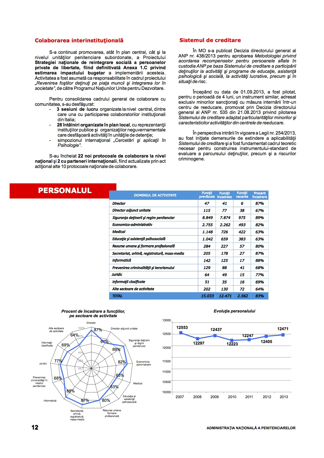 bilant 2013pg12