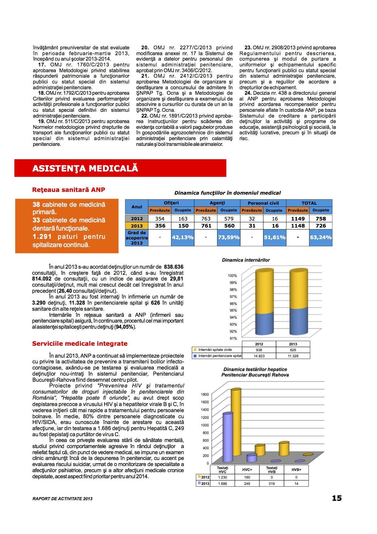 bilant 2013pg15