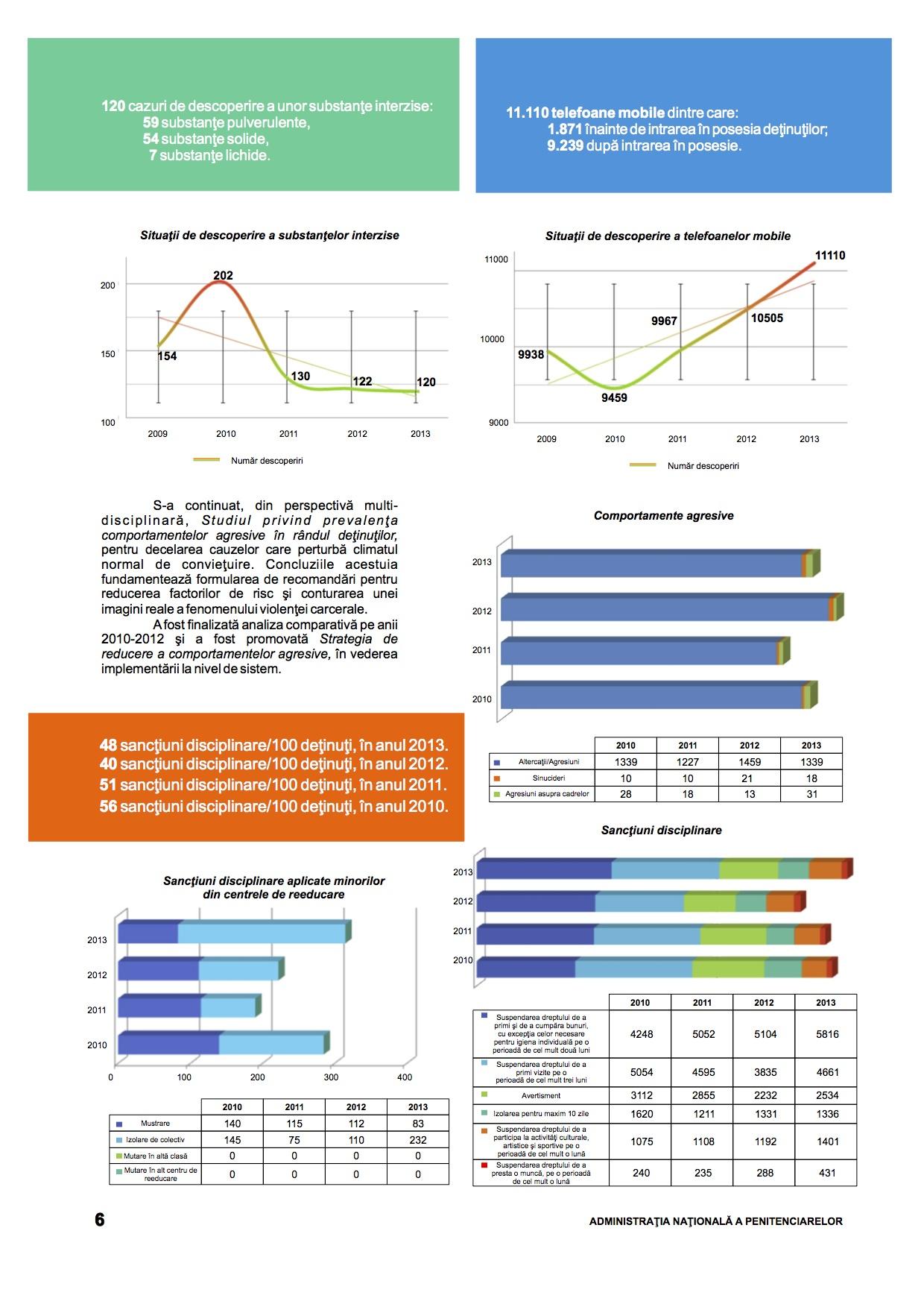 bilant 2013pg6
