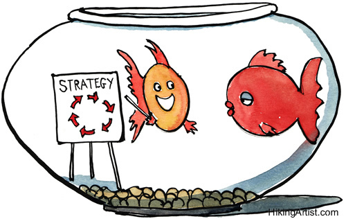 importance of corporate business strategy