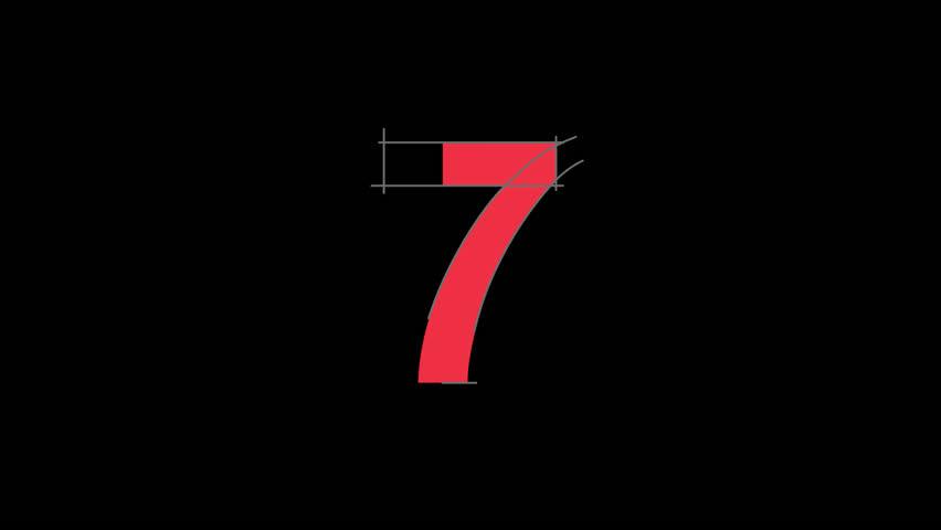 Salarizare 2018. Cele 7 gradatii. Nu se pierde nimic!